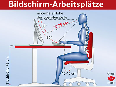 ostfalia ergonomie am arbeitsplatz. Black Bedroom Furniture Sets. Home Design Ideas