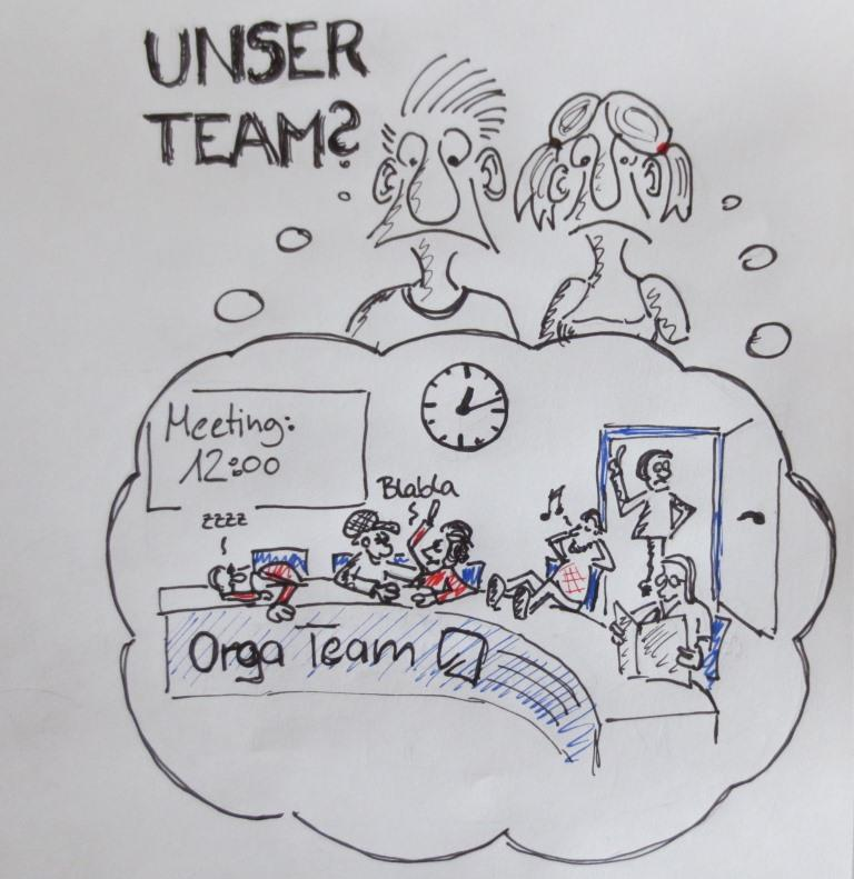 lerncoaching-teamentwicklung